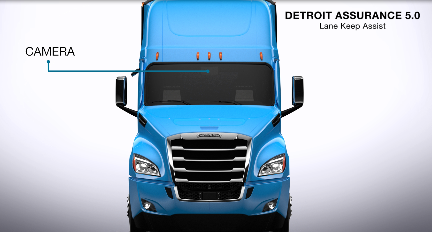 Detroit Assurance 5.0 Lane Keep Assist